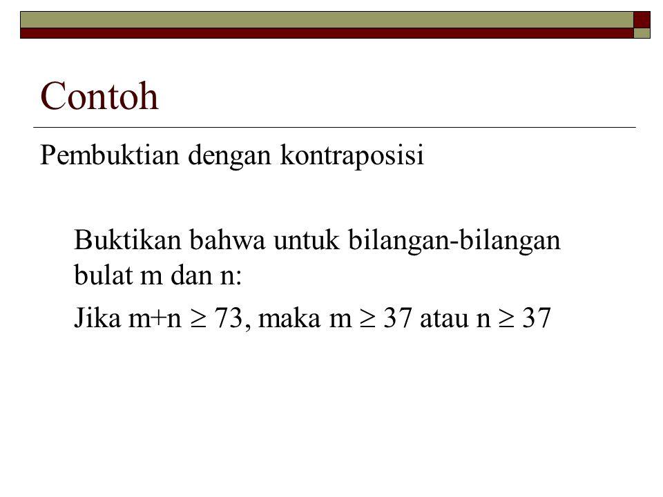Contoh Pembuktian dengan kontraposisi Buktikan bahwa untuk bilangan-bilangan bulat m dan n: Jika m+n  73, maka m  37 atau n  37