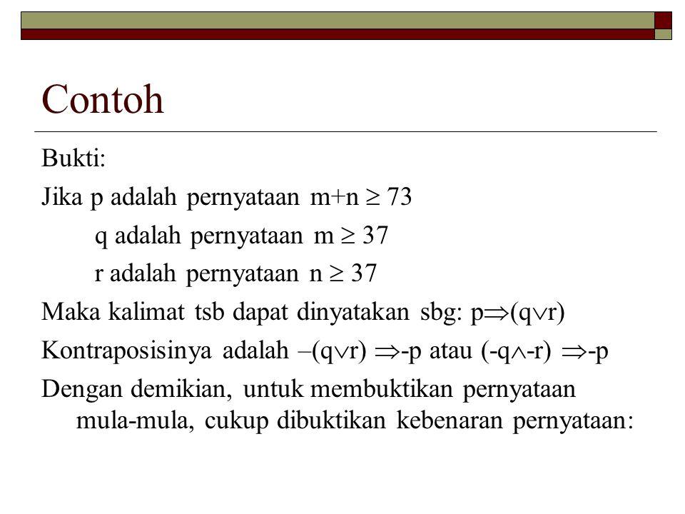 Contoh Bukti: Jika p adalah pernyataan m+n  73 q adalah pernyataan m  37 r adalah pernyataan n  37 Maka kalimat tsb dapat dinyatakan sbg: p  (q 
