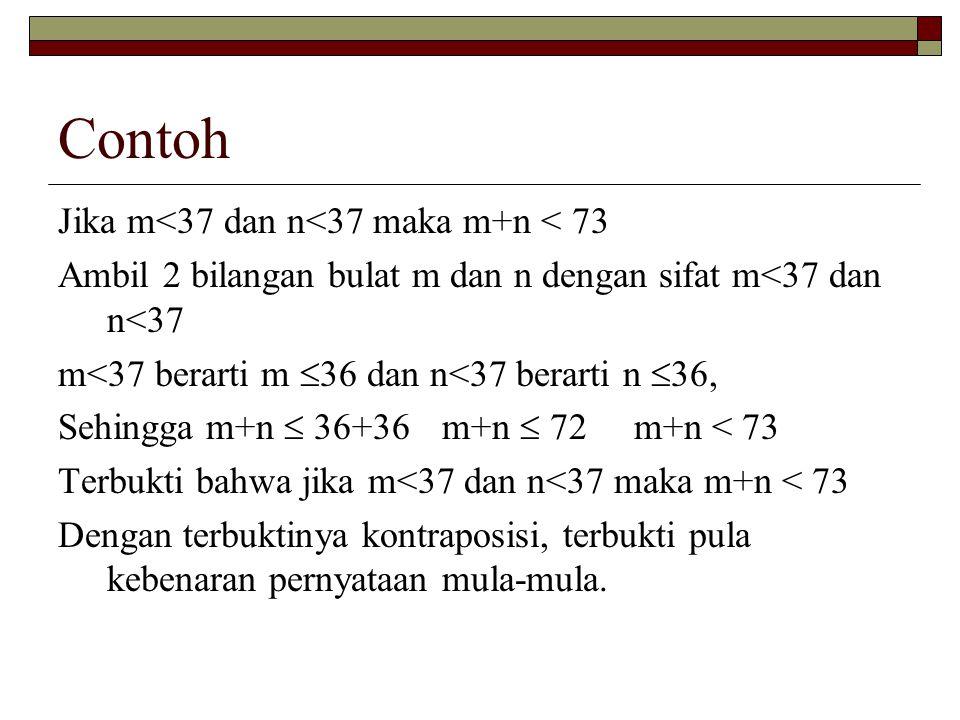 Contoh Jika m<37 dan n<37 maka m+n < 73 Ambil 2 bilangan bulat m dan n dengan sifat m<37 dan n<37 m<37 berarti m  36 dan n<37 berarti n  36, Sehingg
