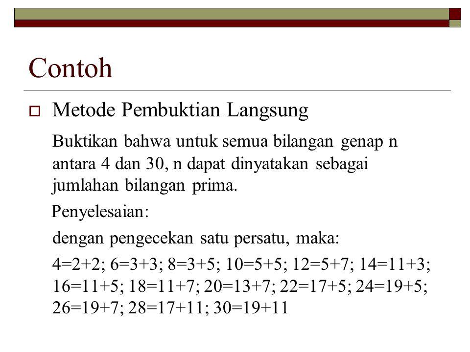Contoh  Metode Pembuktian Langsung Buktikan bahwa untuk semua bilangan genap n antara 4 dan 30, n dapat dinyatakan sebagai jumlahan bilangan prima. P