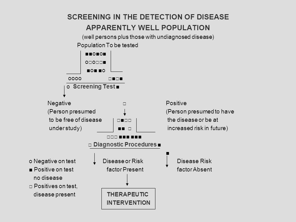 SCREENING IN THE DETECTION OF DISEASE APPARENTLY WELL POPULATION (well persons plus those with undiagnosed disease) Population To be tested ■■о■о■ о□о□□■ ■о■ ■о оооо □■□■ о Screening Test ■ Negative □Positive (Person presumed(Person presumed to have to be free of disease □■□□ the disease or be at under study) ■■ □ increased risk in future) □□□ ■■■ ■■■ □ Diagnostic Procedures ■ ■ о Negative on test Disease or Risk Disease Risk ■ Positive on test factor Present factor Absent no disease □ Positives on test, disease presentTHERAPEUTIC INTERVENTION