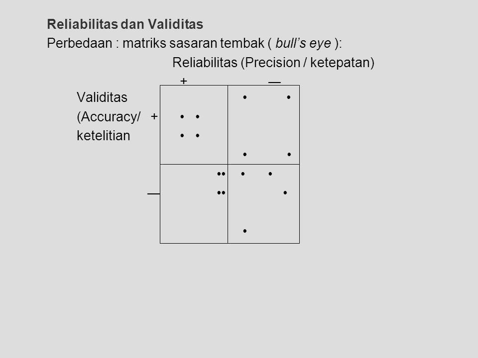 Reliabilitas dan Validitas Perbedaan : matriks sasaran tembak ( bull's eye ): Reliabilitas (Precision / ketepatan) + ― Validitas (Accuracy/ + keteliti