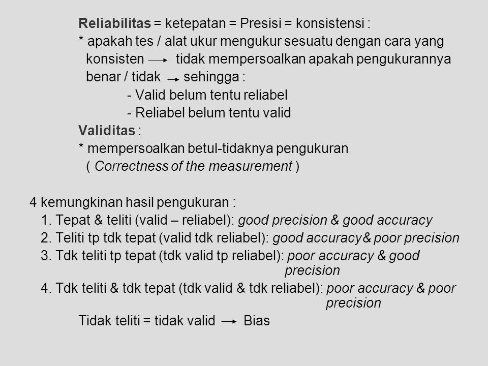 Reliabilitas = ketepatan = Presisi = konsistensi : * apakah tes / alat ukur mengukur sesuatu dengan cara yang konsistentidak mempersoalkan apakah peng
