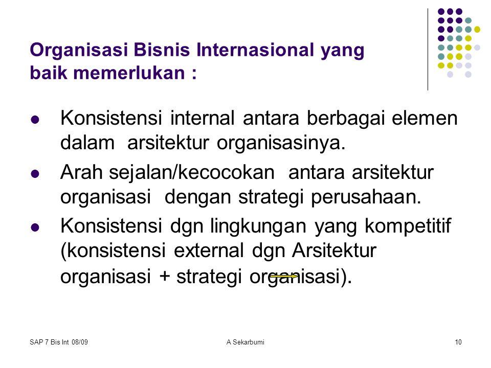 SAP 7 Bis Int 08/09A Sekarbumi10 Organisasi Bisnis Internasional yang baik memerlukan : Konsistensi internal antara berbagai elemen dalam arsitektur o