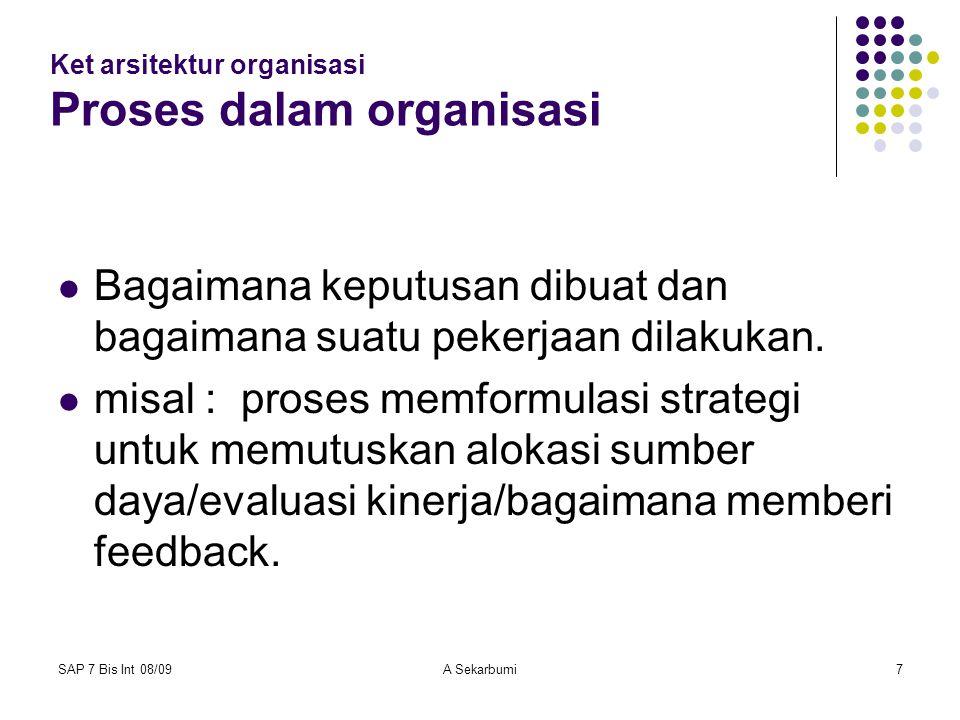 SAP 7 Bis Int 08/09A Sekarbumi7 Ket arsitektur organisasi Proses dalam organisasi Bagaimana keputusan dibuat dan bagaimana suatu pekerjaan dilakukan.