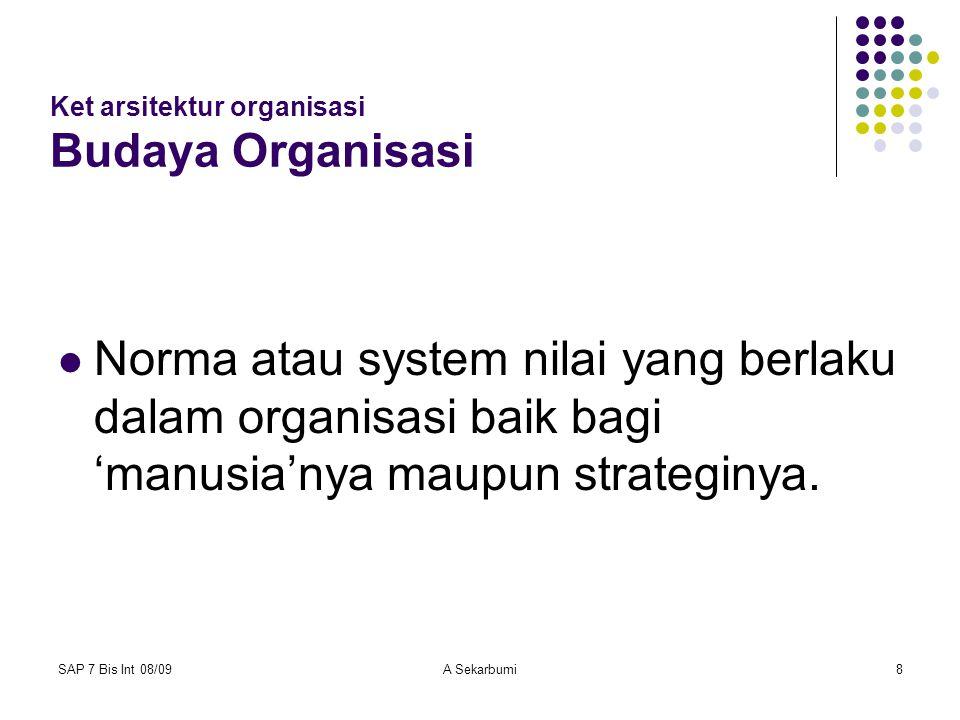SAP 7 Bis Int 08/09A Sekarbumi9 Ket arsitektur organisasi Sumber Daya Manusia Bukan hanya para karyawan perusahaan,namun termasuk strategi merekrut,kompensasi, dan mempertahankan karyawan dgn pertimbangan sesuai dengan keahlia,nilai/value yang dimiliki serta orientasi kerjanya