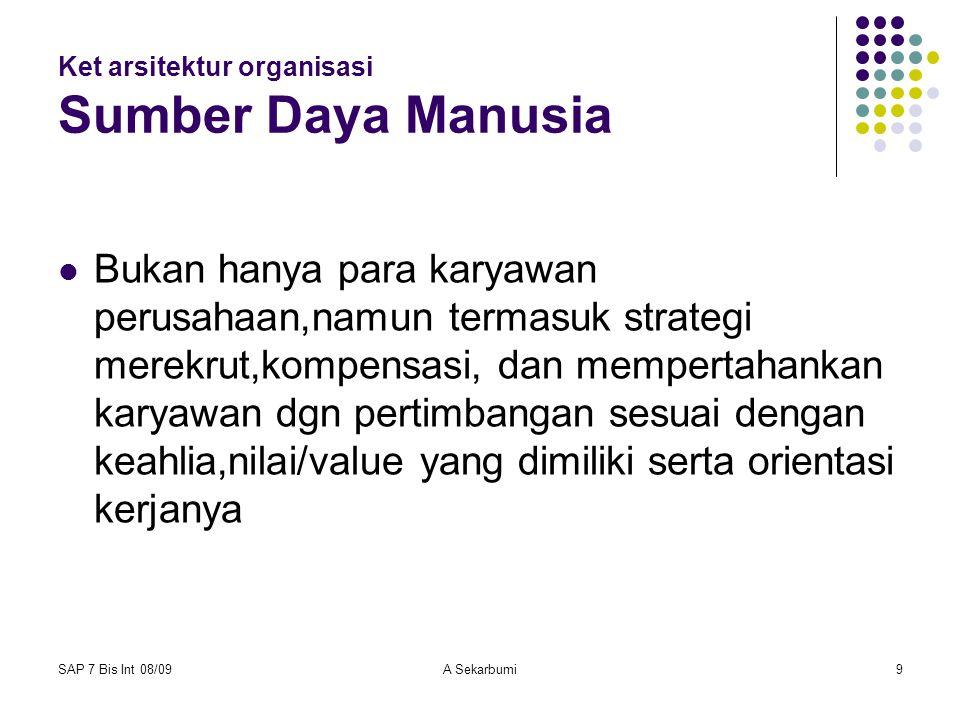 SAP 7 Bis Int 08/09A Sekarbumi9 Ket arsitektur organisasi Sumber Daya Manusia Bukan hanya para karyawan perusahaan,namun termasuk strategi merekrut,ko
