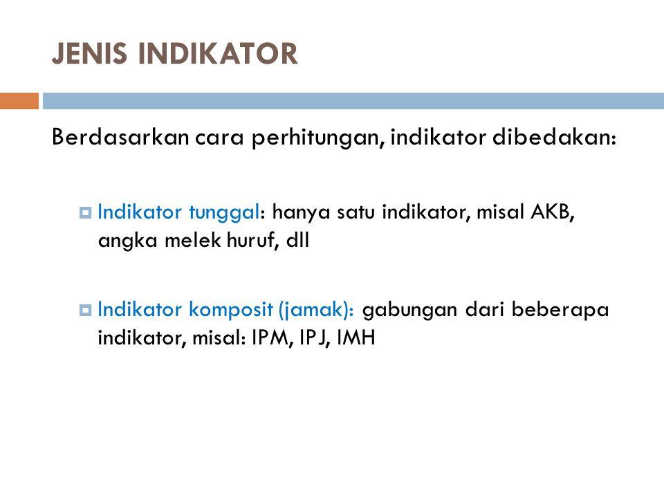 JENIS INDIKATOR Berdasarkan cara perhitungan, indikator dibedakan:  Indikator tunggal: hanya satu indikator, misal AKB, angka melek huruf, dll  Indi