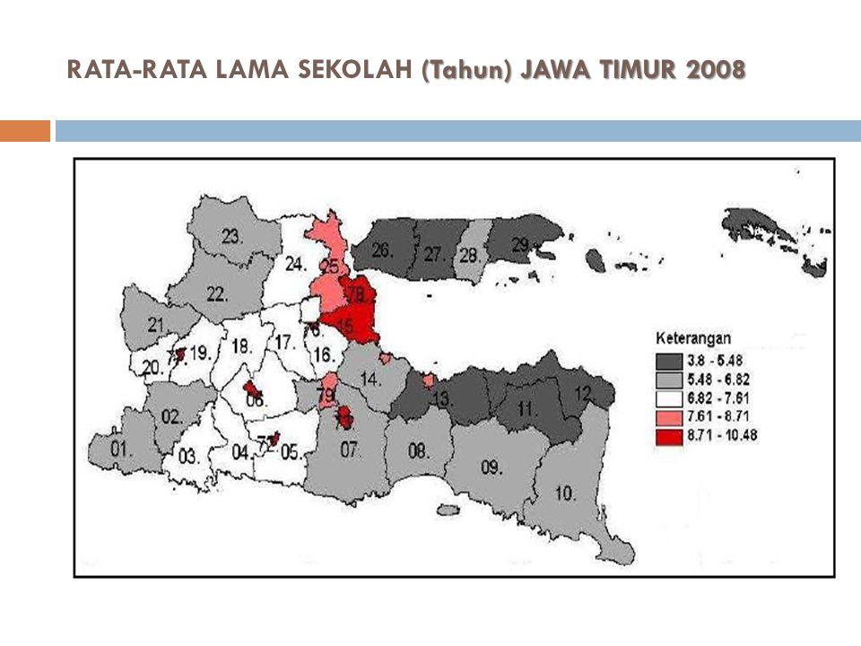 (Tahun) JAWA TIMUR 2008 RATA-RATA LAMA SEKOLAH (Tahun) JAWA TIMUR 2008