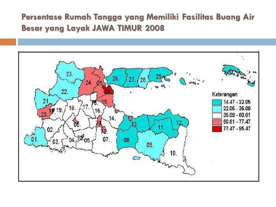 Persentase Rumah Tangga yang Memiliki Fasilitas Buang Air Besar yang Layak JAWA TIMUR 2008