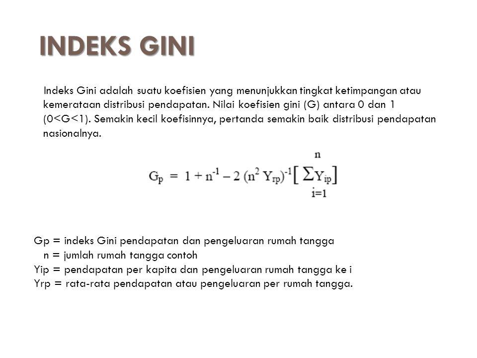INDEKS GINI Indeks Gini adalah suatu koefisien yang menunjukkan tingkat ketimpangan atau kemerataan distribusi pendapatan. Nilai koefisien gini (G) an