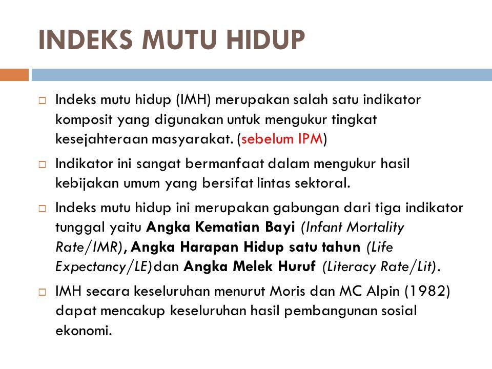 INDEKS MUTU HIDUP  Indeks mutu hidup (IMH) merupakan salah satu indikator komposit yang digunakan untuk mengukur tingkat kesejahteraan masyarakat. (s
