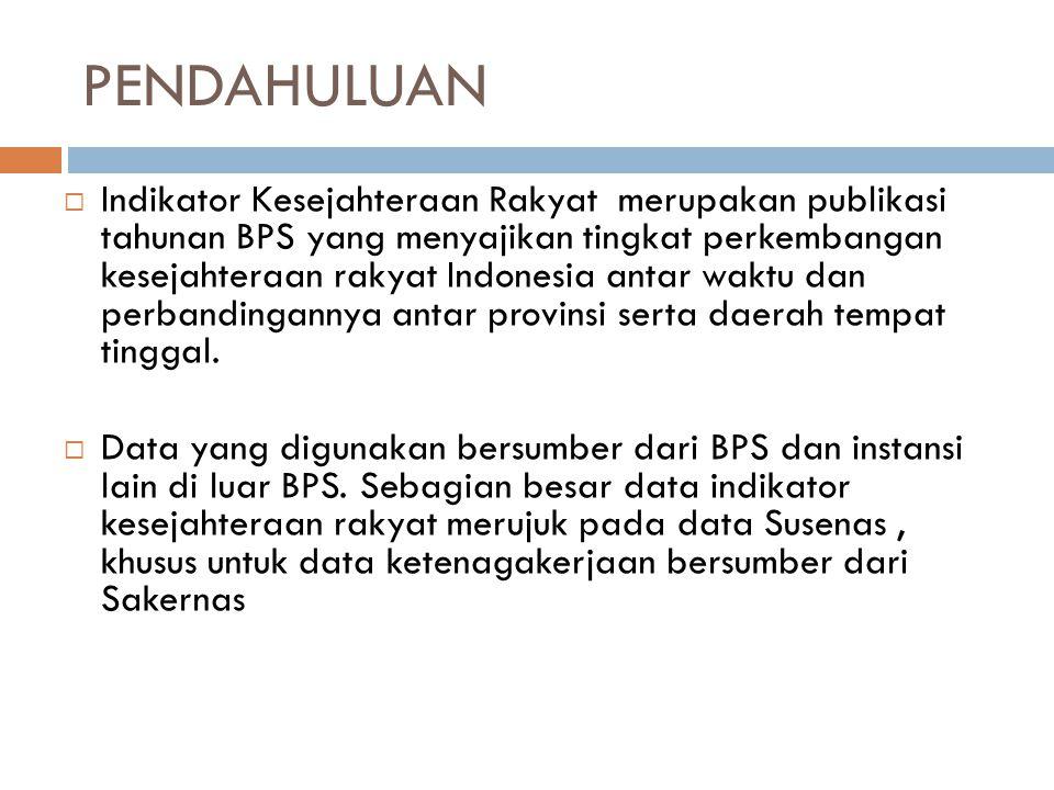 PENDAHULUAN  Indikator Kesejahteraan Rakyat merupakan publikasi tahunan BPS yang menyajikan tingkat perkembangan kesejahteraan rakyat Indonesia antar