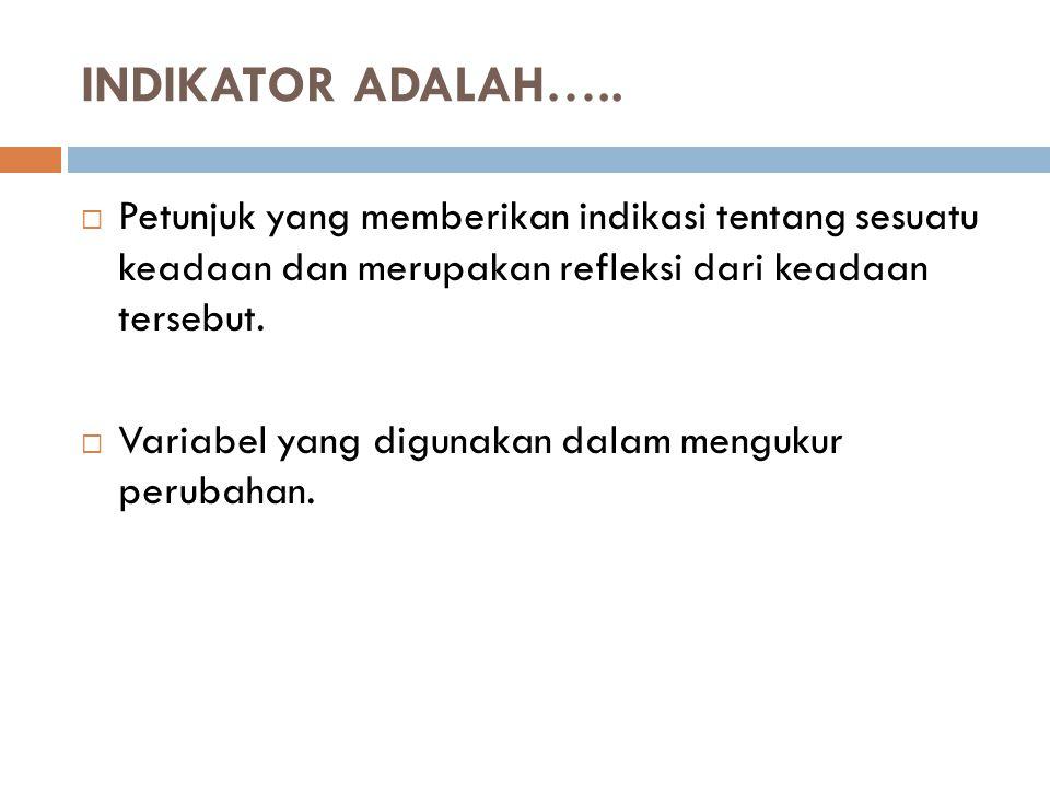 INDIKATOR ADALAH…..  Petunjuk yang memberikan indikasi tentang sesuatu keadaan dan merupakan refleksi dari keadaan tersebut.  Variabel yang digunaka