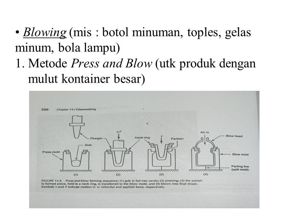 Blowing (mis : botol minuman, toples, gelas minum, bola lampu) 1. Metode Press and Blow (utk produk dengan mulut kontainer besar)