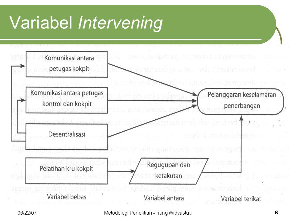 06/22/07Metodologi Penelitian - Titing Widyastuti8 Variabel Intervening
