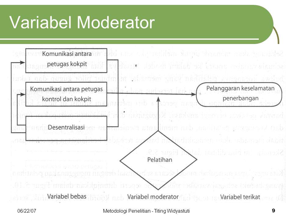 06/22/07Metodologi Penelitian - Titing Widyastuti9 Variabel Moderator