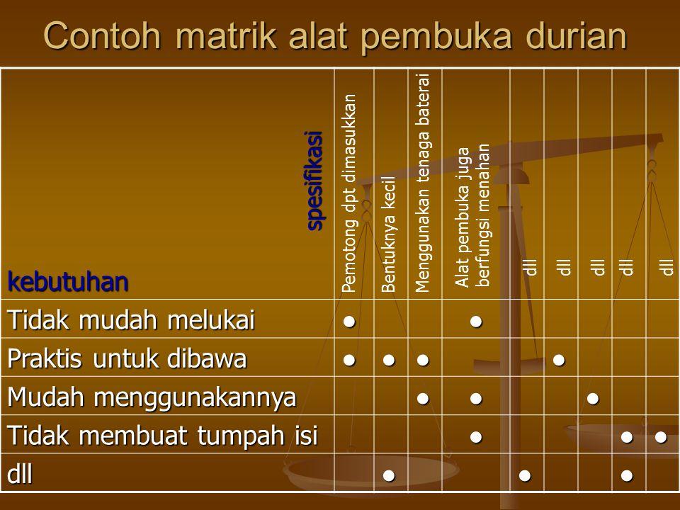Contoh matrik alat pembuka durian kebutuhan Tidak mudah melukai ●● Praktis untuk dibawa ●●●● Mudah menggunakannya ●●● Tidak membuat tumpah isi ●●● dll