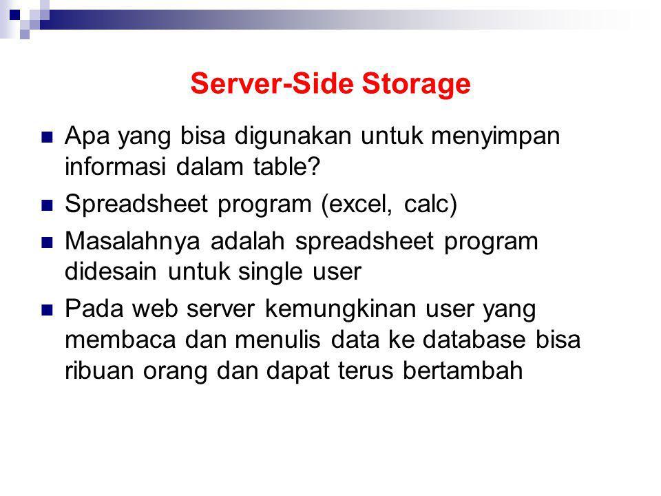 Server-Side Storage Apa yang bisa digunakan untuk menyimpan informasi dalam table? Spreadsheet program (excel, calc) Masalahnya adalah spreadsheet pro