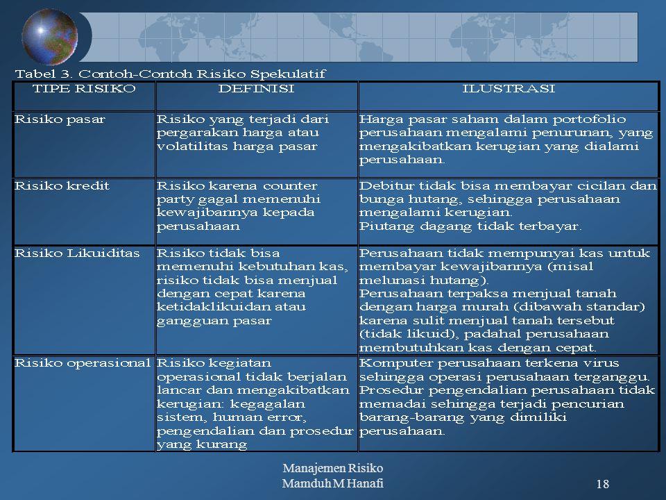 Manajemen Risiko Mamduh M Hanafi18