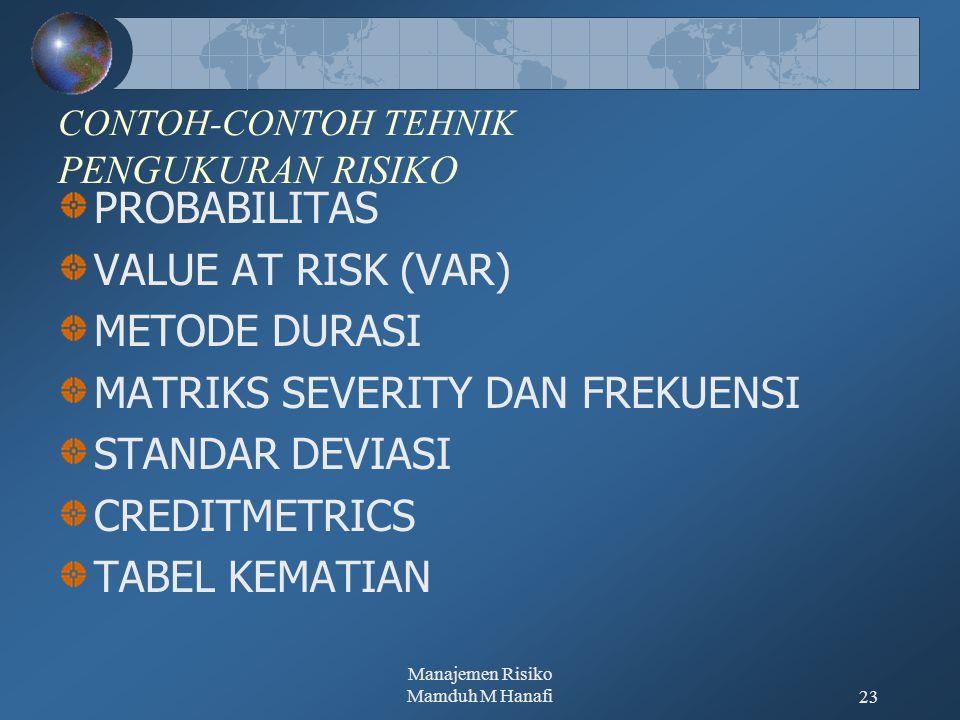 Manajemen Risiko Mamduh M Hanafi23 CONTOH-CONTOH TEHNIK PENGUKURAN RISIKO PROBABILITAS VALUE AT RISK (VAR) METODE DURASI MATRIKS SEVERITY DAN FREKUENS