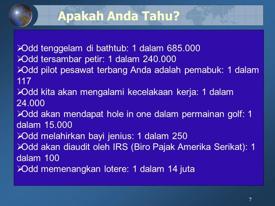 7  Odd tenggelam di bathtub: 1 dalam 685.000  Odd tersambar petir: 1 dalam 240.000  Odd pilot pesawat terbang Anda adalah pemabuk: 1 dalam 117  Od