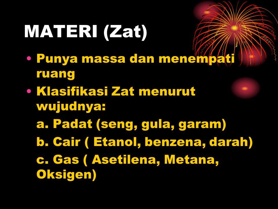 MATERI (Zat) Punya massa dan menempati ruang Klasifikasi Zat menurut wujudnya: a.