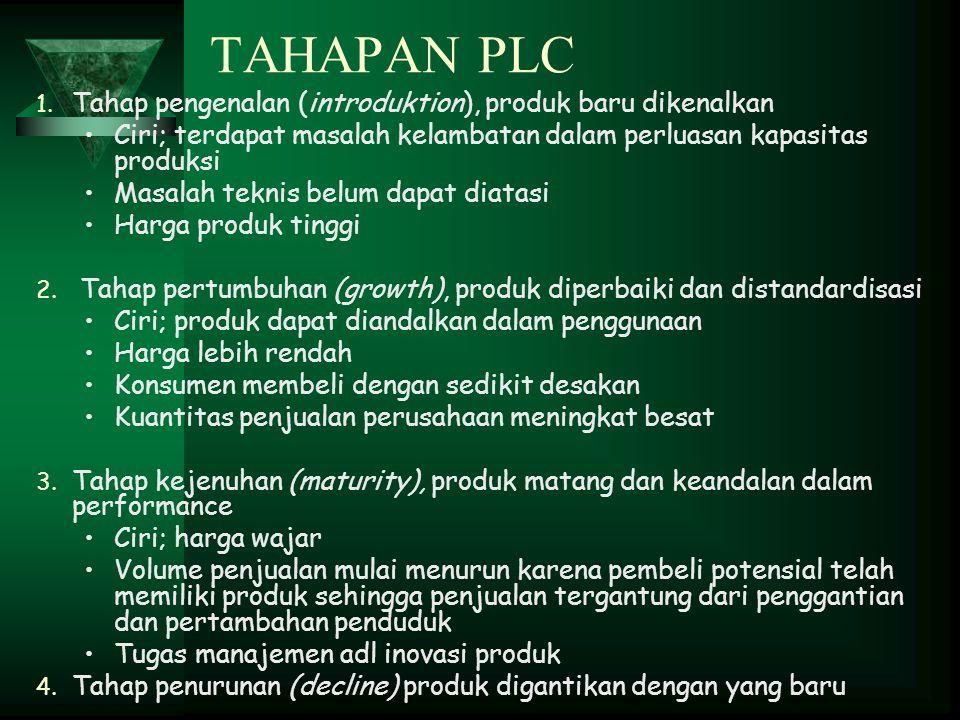 TAHAPAN PLC 1.
