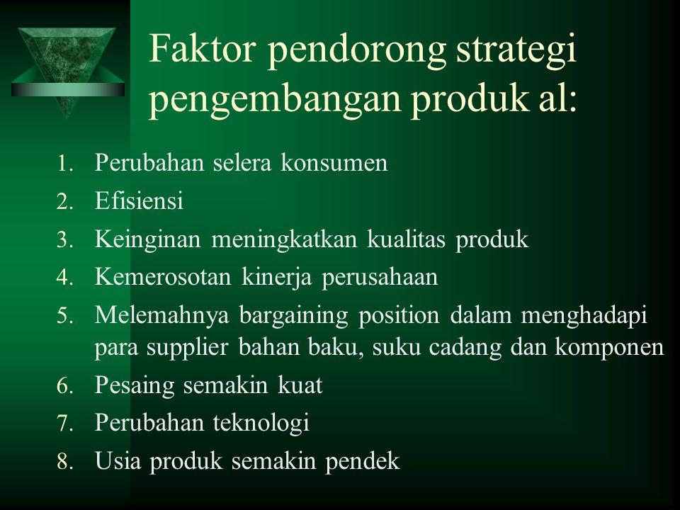 Faktor pendorong strategi pengembangan produk al: 1.