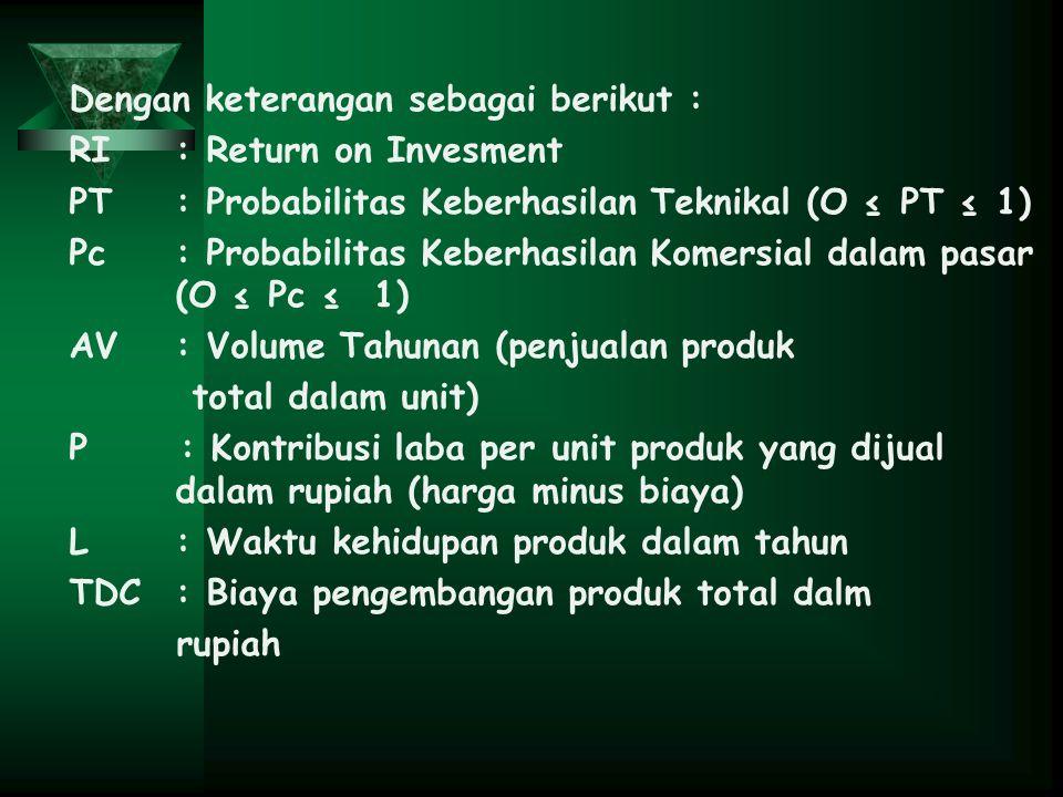 Dengan keterangan sebagai berikut : RI: Return on Invesment PT: Probabilitas Keberhasilan Teknikal (O ≤ PT ≤ 1) Pc: Probabilitas Keberhasilan Komersial dalam pasar (O ≤ Pc ≤ 1) AV: Volume Tahunan (penjualan produk total dalam unit) P : Kontribusi laba per unit produk yang dijual dalam rupiah (harga minus biaya) L : Waktu kehidupan produk dalam tahun TDC: Biaya pengembangan produk total dalm rupiah