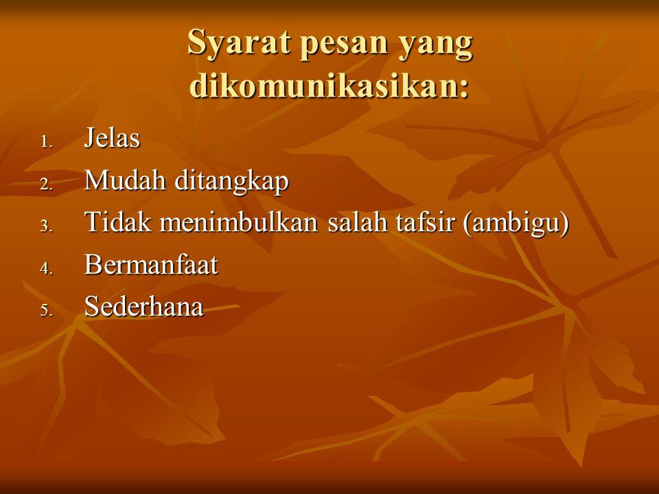 Contoh Materi Pidato Saat Penarikan (perwakilan mahasiswa; ketua unit; kordes;korcam) 1.