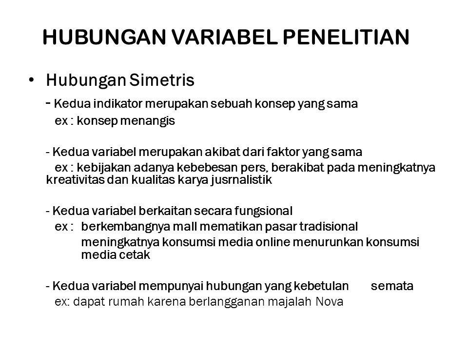 HUBUNGAN VARIABEL PENELITIAN Hubungan Simetris - Kedua indikator merupakan sebuah konsep yang sama ex : konsep menangis - Kedua variabel merupakan aki