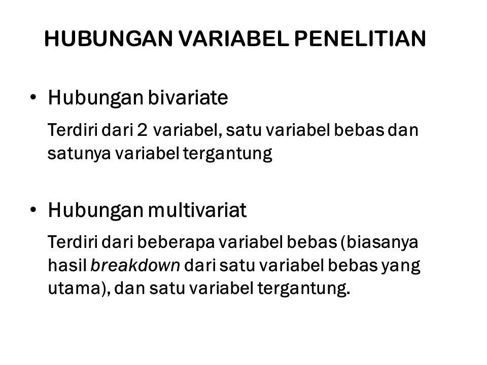 HUBUNGAN VARIABEL PENELITIAN Hubungan bivariate Terdiri dari 2 variabel, satu variabel bebas dan satunya variabel tergantung Hubungan multivariat Terd