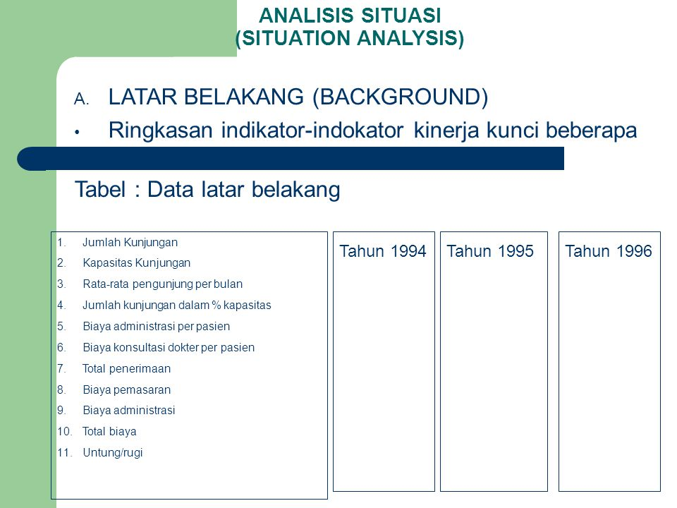 ANALISIS SITUASI (SITUATION ANALYSIS)‏ A.
