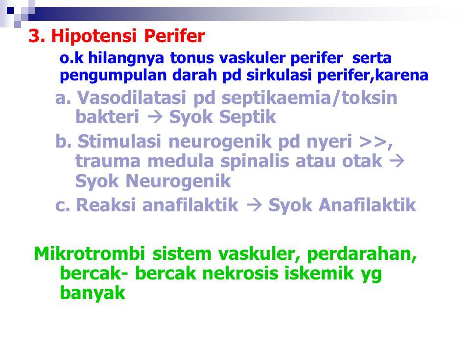 3. Hipotensi Perifer o.k hilangnya tonus vaskuler perifer serta pengumpulan darah pd sirkulasi perifer,karena a. Vasodilatasi pd septikaemia/toksin ba