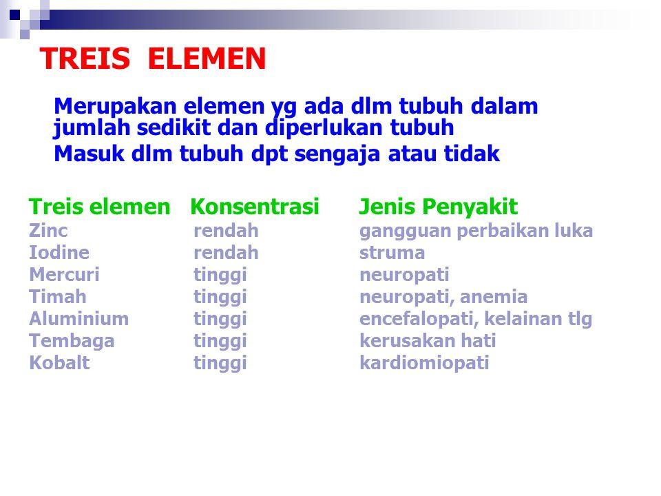 TREIS ELEMEN Merupakan elemen yg ada dlm tubuh dalam jumlah sedikit dan diperlukan tubuh Masuk dlm tubuh dpt sengaja atau tidak Treis elemen Konsentra