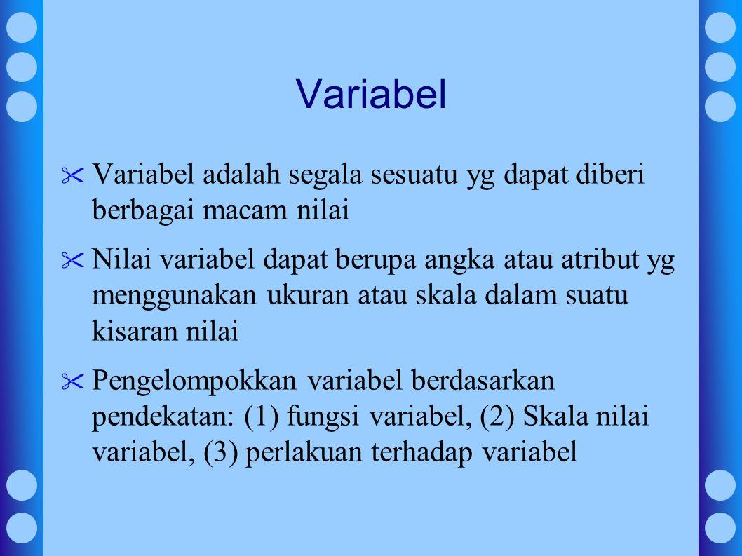 Variabel Variabel adalah segala sesuatu yg dapat diberi berbagai macam nilai Nilai variabel dapat berupa angka atau atribut yg menggunakan ukuran atau skala dalam suatu kisaran nilai Pengelompokkan variabel berdasarkan pendekatan: (1) fungsi variabel, (2) Skala nilai variabel, (3) perlakuan terhadap variabel