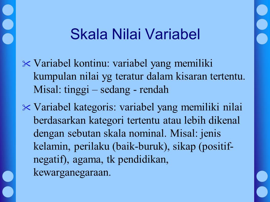 Skala Nilai Variabel Variabel kontinu: variabel yang memiliki kumpulan nilai yg teratur dalam kisaran tertentu.