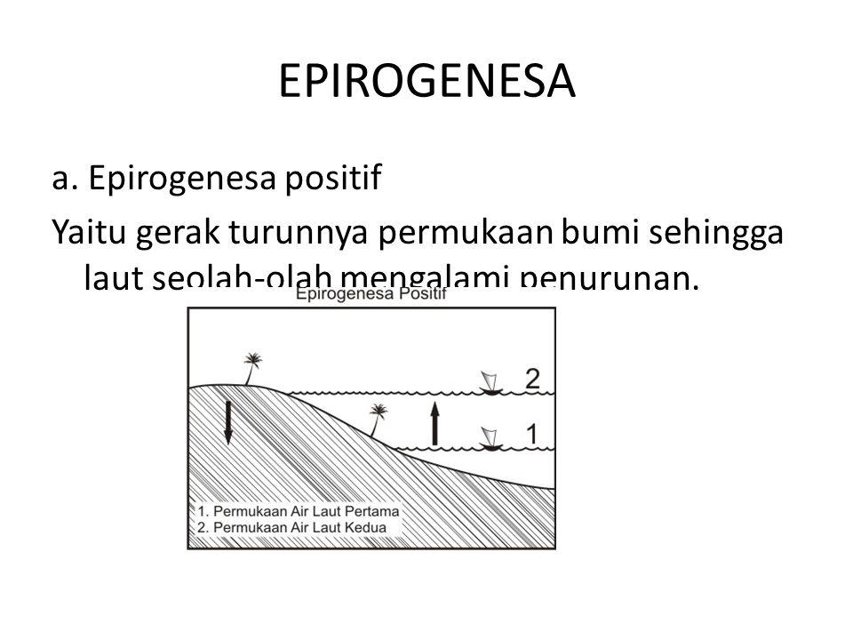 epirogenesa yaitu gerak yang dapat menimbulkan permukaan bumi seolah turun atau naik, disebabkan karena gerakan di bumi yang lambat dan meliputi daera