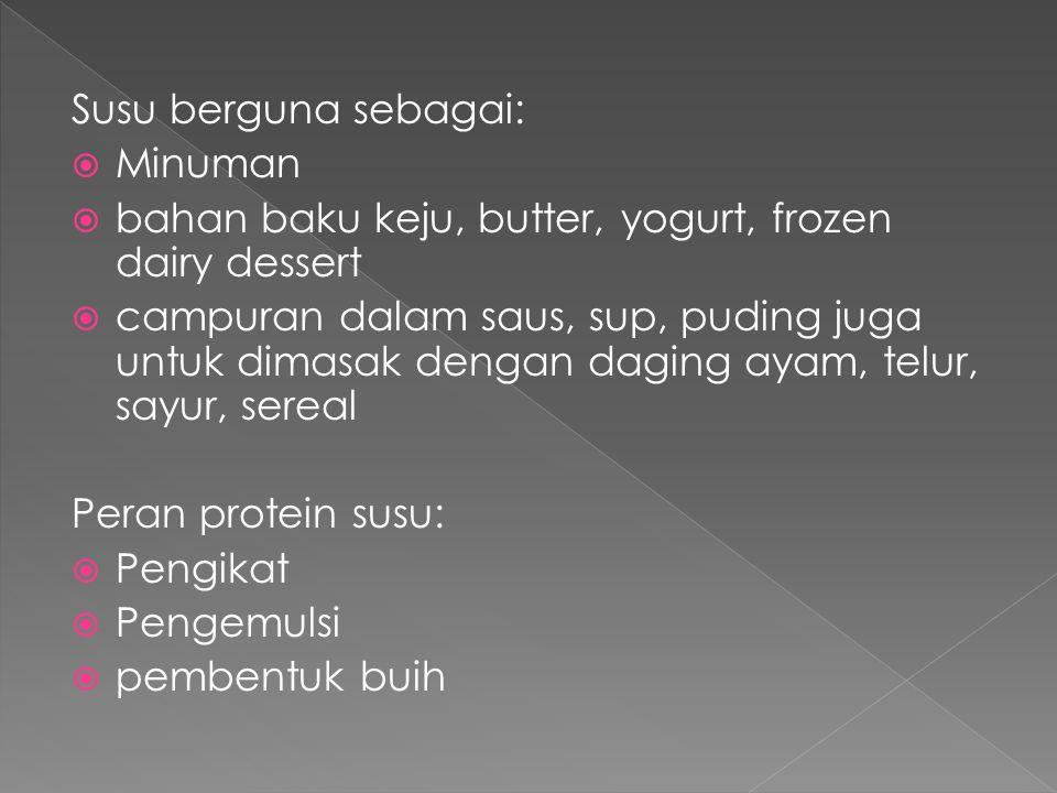 Jenis SusuAir (%)Kalori (kkal) Protein (g) Lipid (g) Karbohi drat (g) Whole milk 87,7643,283,664,65 Low fat (2%) milk 89,2503,311,924,80 Skim milk 90,8353,410,184,85 Dried non fat, instant 4,035835,100,7252,2 Evaporated, whole 74,01346,817,5610,0 Cream: Half & half 80,61302,9611,54,30 Light whipping 63,52922,1730,92,96 Sour, cultured 70,92143,1621,04,27 Yogurt: Plain 87,9613,473,254,66 Low fat 85,1635,251,557,04