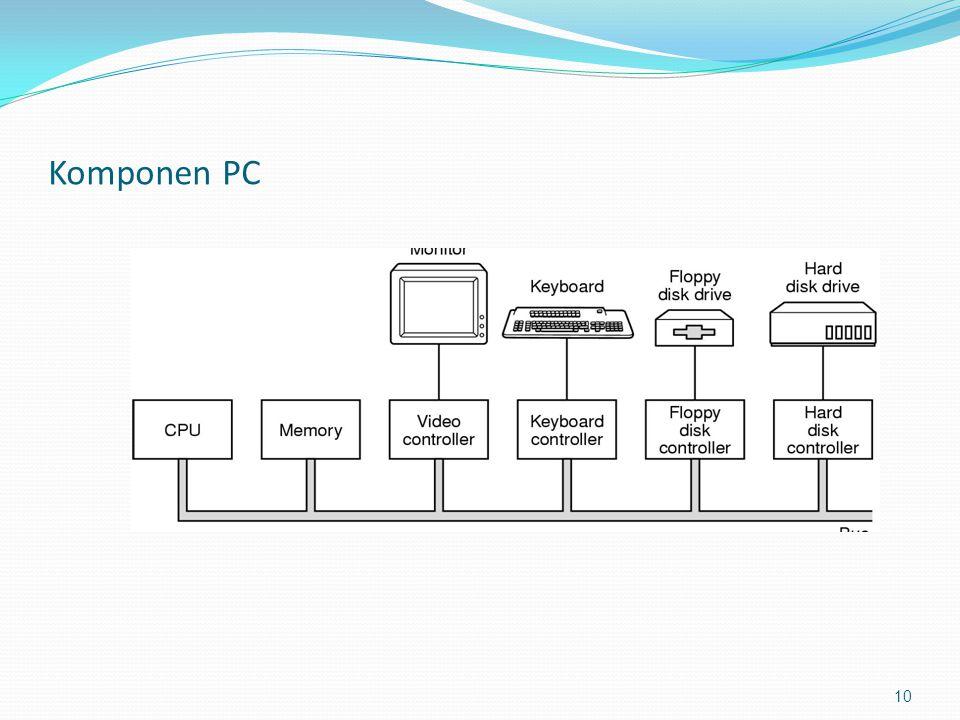 Komponen PC 10