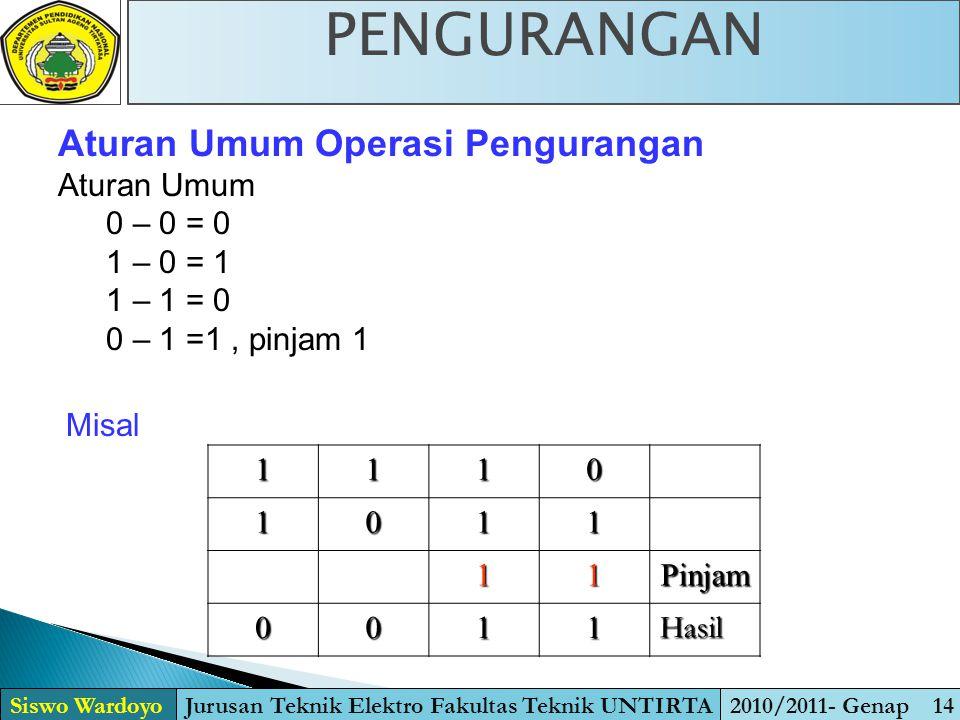 Aturan Umum Operasi Pengurangan Aturan Umum 0 – 0 = 0 1 – 0 = 1 1 – 1 = 0 0 – 1 =1, pinjam 1 1110 1011 11Pinjam 0011Hasil Misal Siswo WardoyoJurusan T