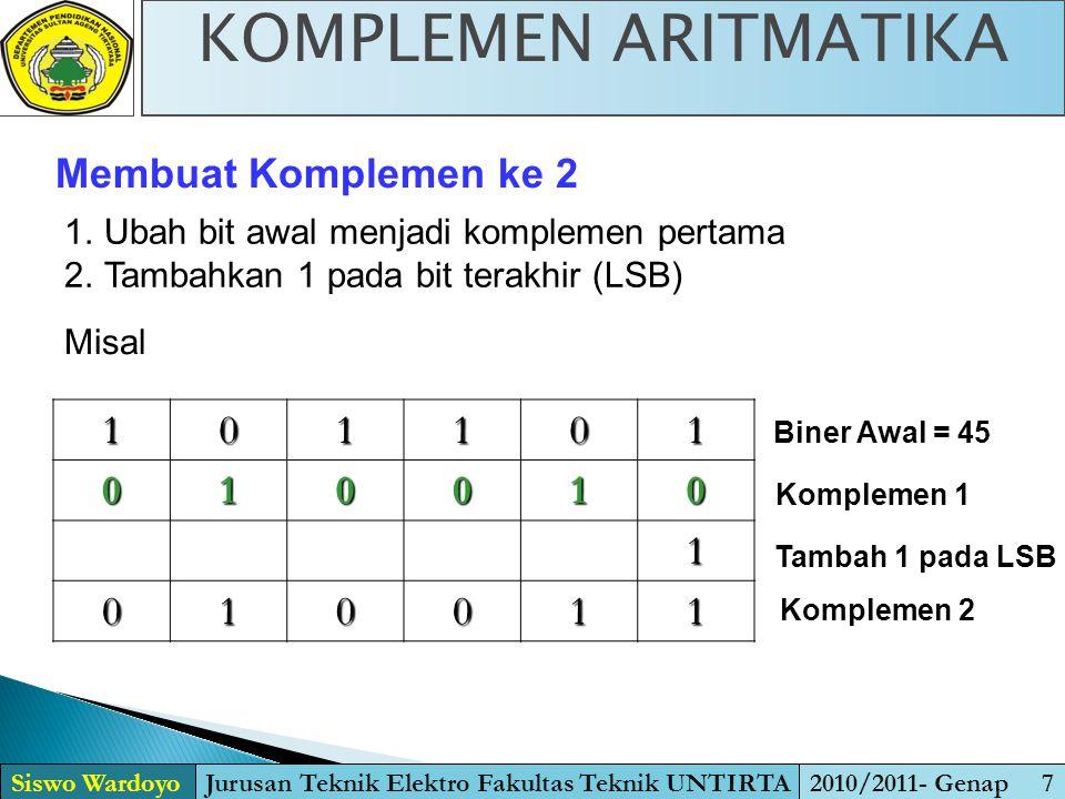 101101 010010 1 010011 Membuat Komplemen ke 2 1.Ubah bit awal menjadi komplemen pertama 2.Tambahkan 1 pada bit terakhir (LSB) Misal Biner Awal = 45 Ko