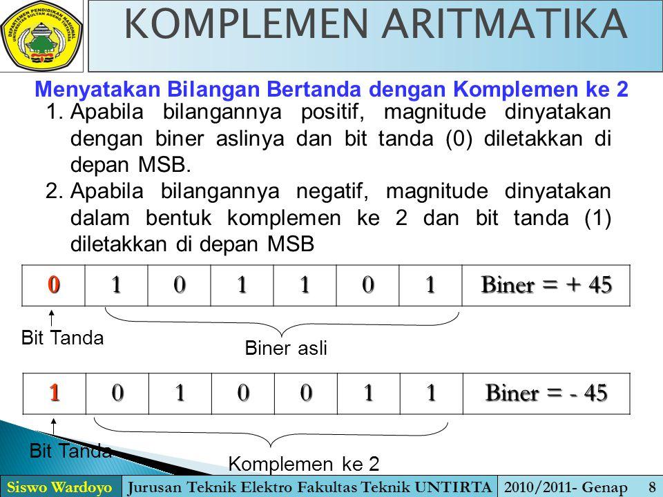 Menyatakan Bilangan Bertanda dengan Komplemen ke 2 1.Apabila bilangannya positif, magnitude dinyatakan dengan biner aslinya dan bit tanda (0) diletakk