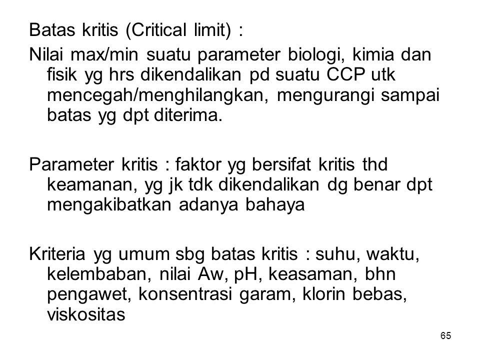 Batas kritis (Critical limit) : Nilai max/min suatu parameter biologi, kimia dan fisik yg hrs dikendalikan pd suatu CCP utk mencegah/menghilangkan, me