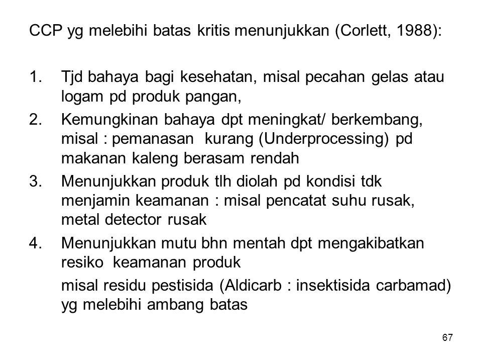 CCP yg melebihi batas kritis menunjukkan (Corlett, 1988): 1.Tjd bahaya bagi kesehatan, misal pecahan gelas atau logam pd produk pangan, 2.Kemungkinan
