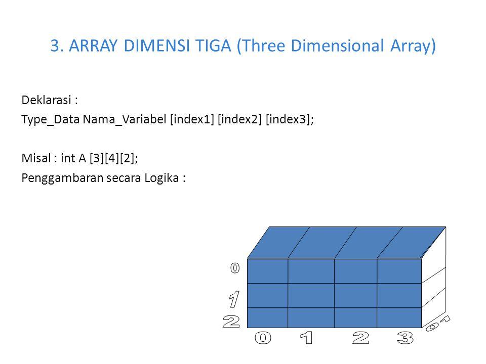 3. ARRAY DIMENSI TIGA (Three Dimensional Array) Deklarasi : Type_Data Nama_Variabel [index1] [index2] [index3]; Misal : int A [3][4][2]; Penggambaran