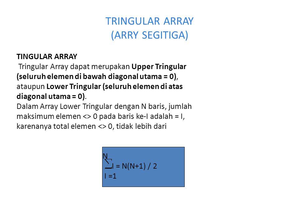 TRINGULAR ARRAY (ARRY SEGITIGA) TINGULAR ARRAY Tringular Array dapat merupakan Upper Tringular (seluruh elemen di bawah diagonal utama = 0), ataupun L
