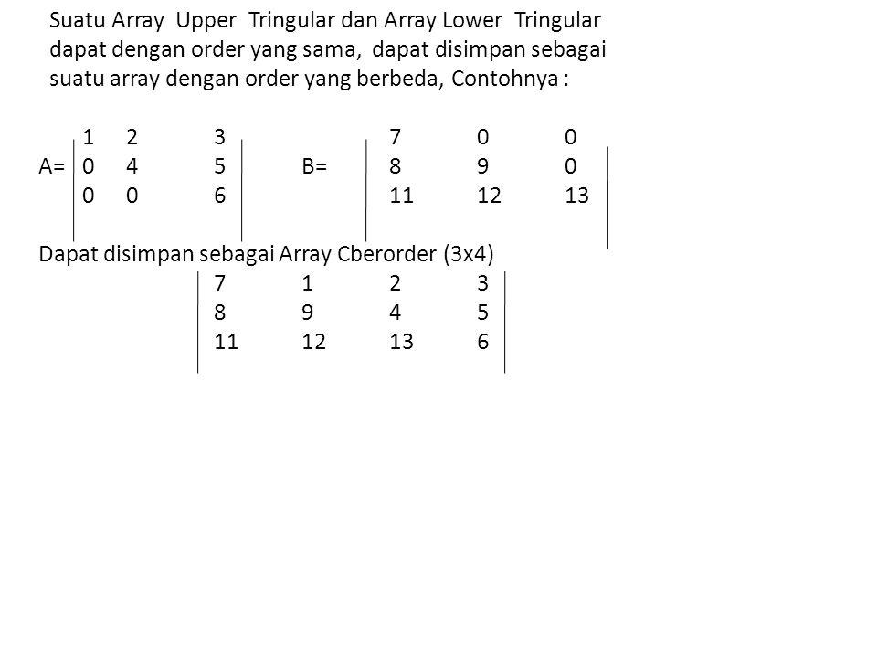 Suatu Array Upper Tringular dan Array Lower Tringular dapat dengan order yang sama, dapat disimpan sebagai suatu array dengan order yang berbeda, Cont