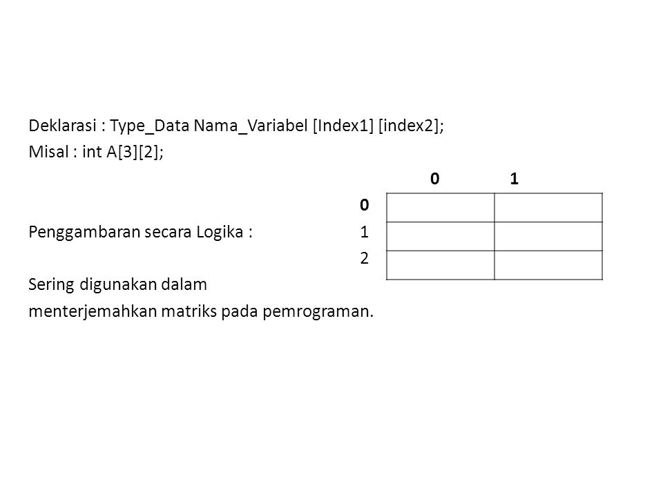 Deklarasi : Type_Data Nama_Variabel [Index1] [index2]; Misal : int A[3][2]; 0 1 0 Penggambaran secara Logika :1 2 Sering digunakan dalam menterjemahka